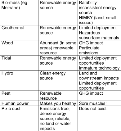 Energy Sourcetable_Page_2